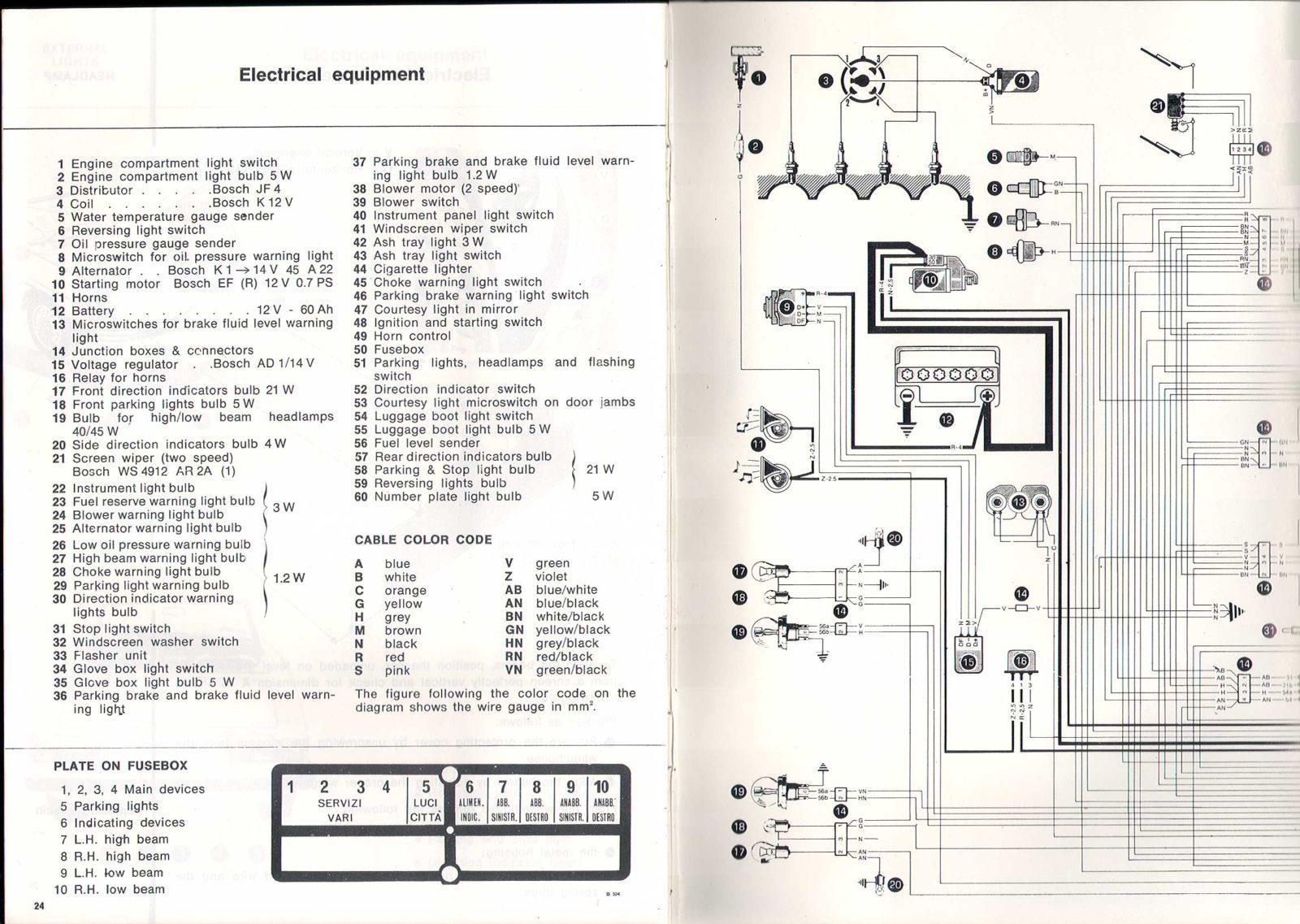 Elektrische storingen  Auto Motor Klassiek