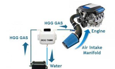 goedkoop rijden op waterstof