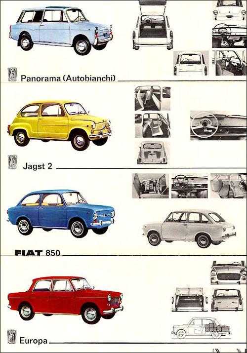 Nikar 1965 NF64 S1A